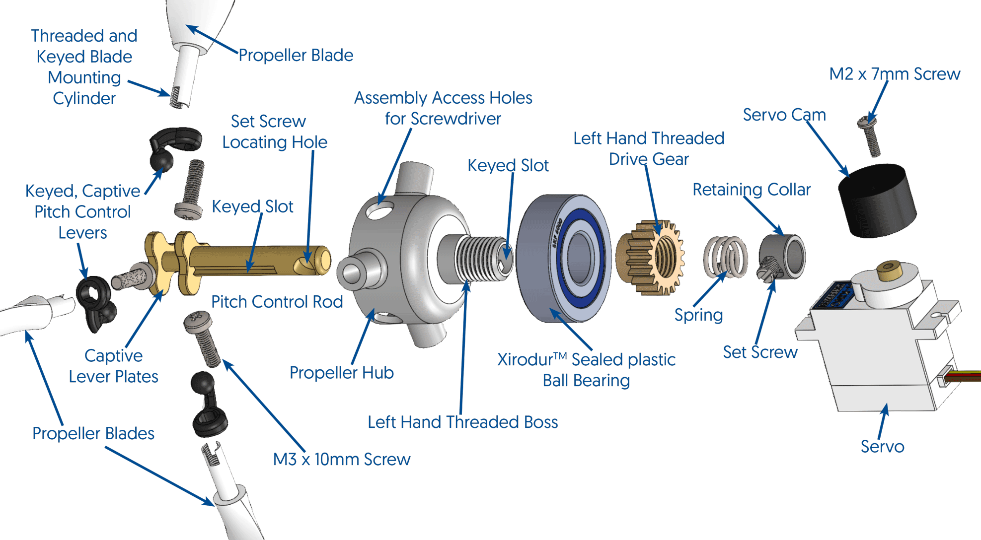 Exploded View of Propeller